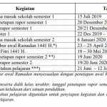 kalender pendidikan 2019 jawa barat semester 1 - Katulis