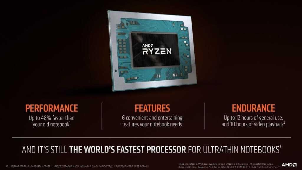 ASUS VivoBook Ultra A412DA menggunakan prosesor amd rayzen 5 dan 3