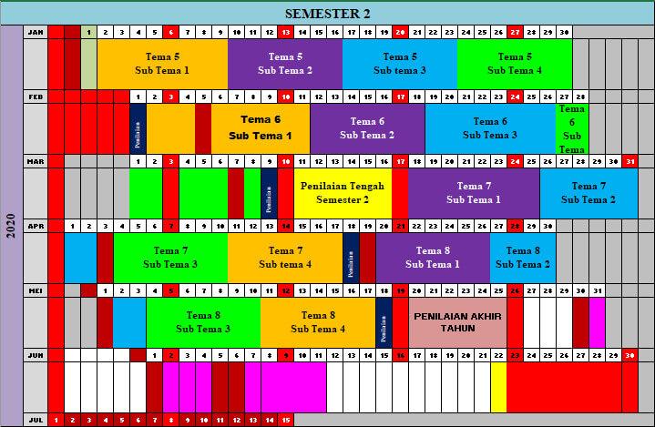 Jadwal Pelajaran K13 SD Kelas 2 semester 2